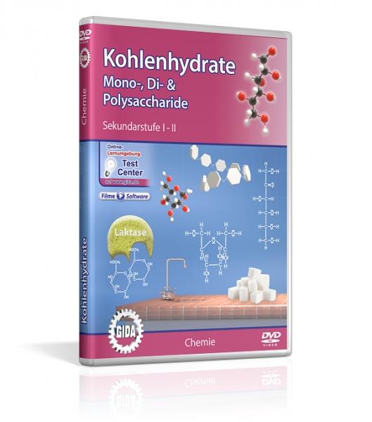 Kohlenhydrate - Mono-, Di- & Polysaccharide