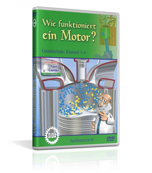 Wie funktioniert ein Motor?