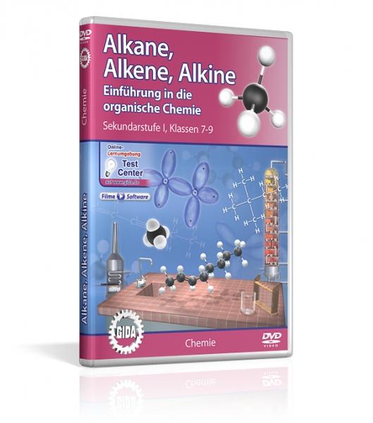 Alkane, Alkene, Alkine - Einführung in die organische Chemie