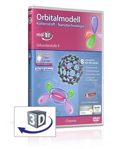 Orbitalmodell - Kohlenstoff - Nanotechnologie
