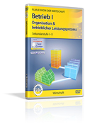 Betrieb I - Schulfilm (DVD)