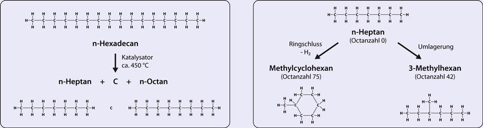 CHEM-DVD004 - Alkane, Alkene, Alkine - Einführung in die organische ...
